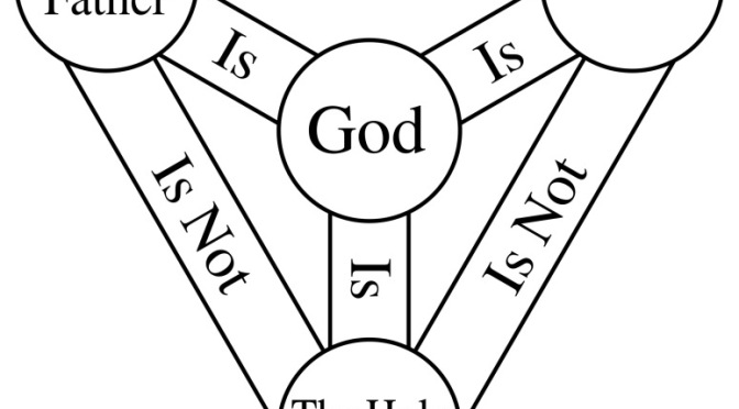 Is There a Good Analogy for the Trinity?