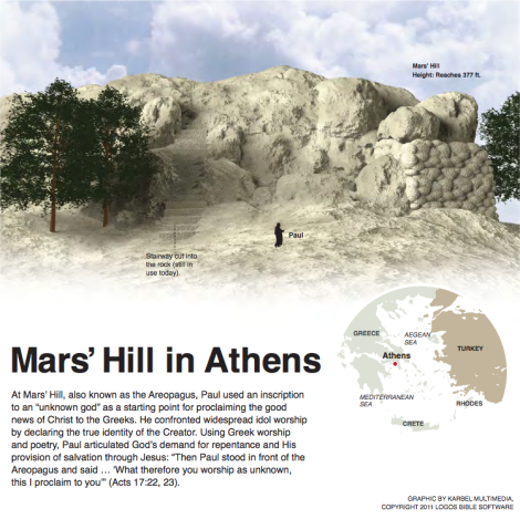 Mars' Hill in Athens