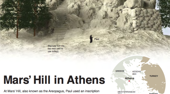 Biblical Nuggets: Mars' Hill in Athens