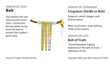 Image result for image of belt of truth