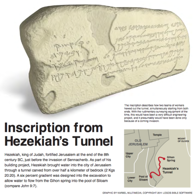 Image result for hezekiah tunnel