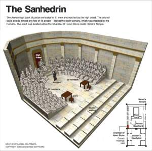 The Sanhedrin